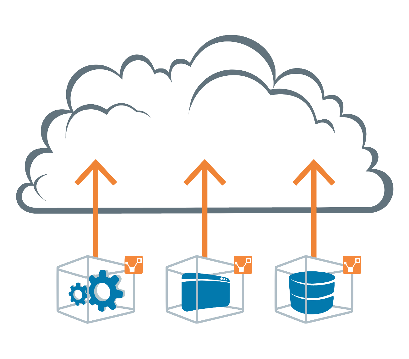 AWS Managed & secure cloud